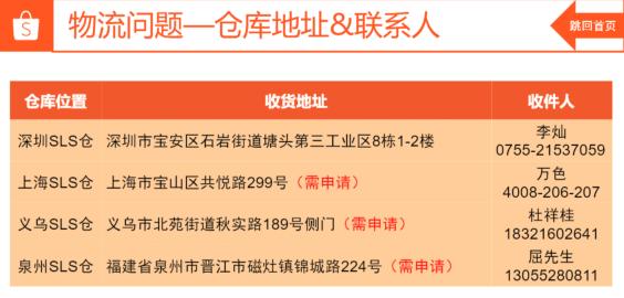 虾皮在中国的四个仓库位置
